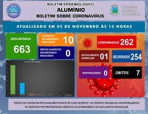 BOLETIM CORONAVÍRUS 02 NOVEMBRO