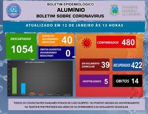 BOLETIM CORONAVÍRUS 12 DE JANEIRO
