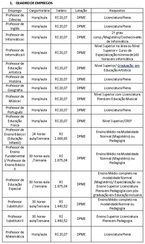 quadro de empregos 07-2018