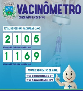 VACIOMETRO30042021