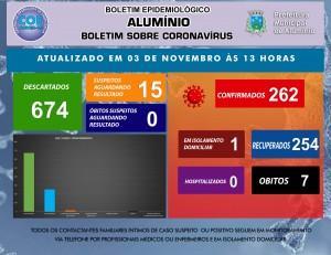 BOLETIM CORONAVÍRUS 03 DE NOVEMBRO