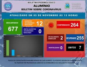 BOLETIM CORONAVÍRUS 05 de novembro