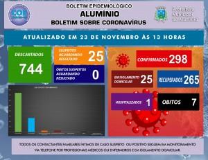 BOLETIM CORONAVÍRUS 23 de novembro de 2020