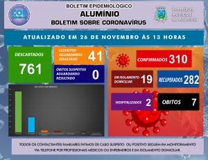 BOLETIM CORONAVÍRUS 26 novembro