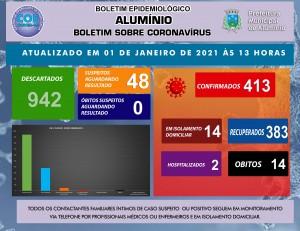 BOLETIM CORONAVÍRUS 01 JANEIRO