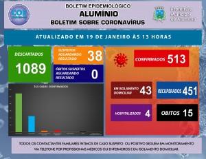 BOLETIM CORONAVÍRUS 19 DE JANEIRO
