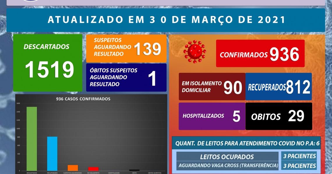 30 DE MARÇO